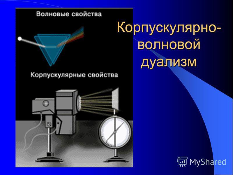 Корпускулярно-волновой дуализм НЬЮТОНА Свет- корпускулы. Прямолинейное распространение света. ГЮЙГЕНСА Свет-волна. Пересекаясь, волны не взаимодействуют. Преломление,интерференция,дифракция.
