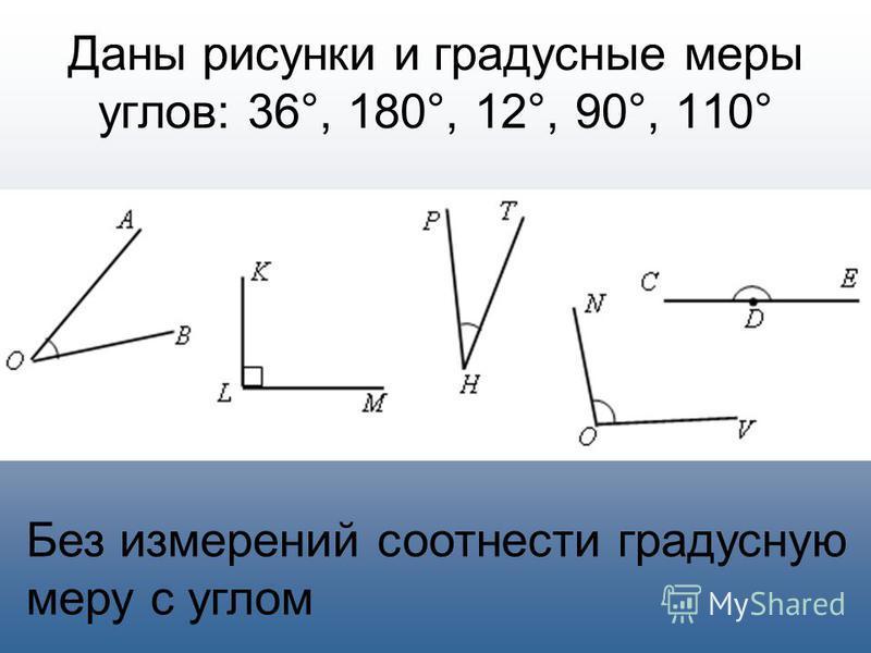 Даны рисунки и градусные меры углов: 36°, 180°, 12°, 90°, 110° Без измерений соотнести градусную меру с углом