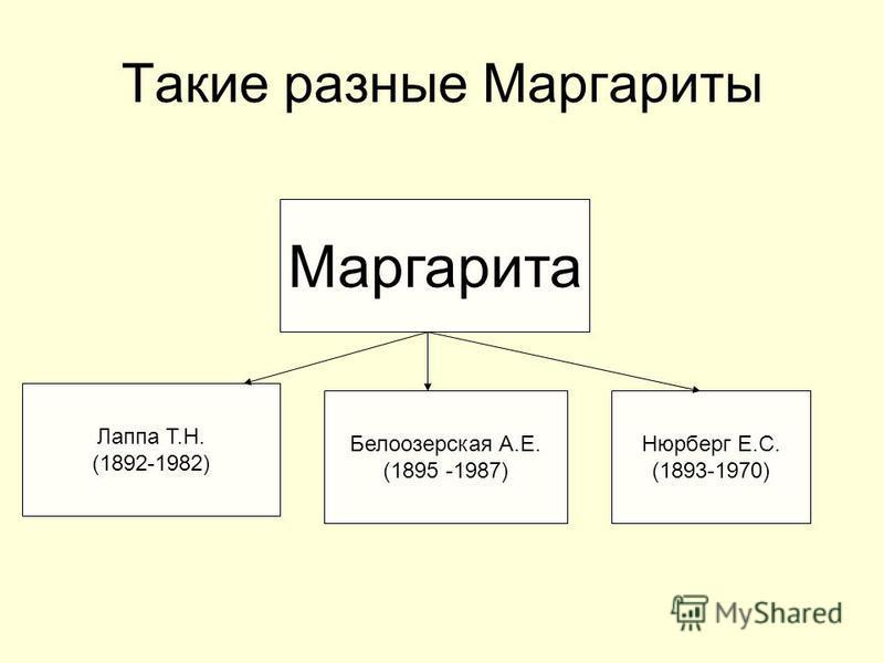 Такие разные Маргариты Маргарита Лаппа Т.Н. (1892-1982) Белоозерская А.Е. (1895 -1987) Нюрберг Е.С. (1893-1970)