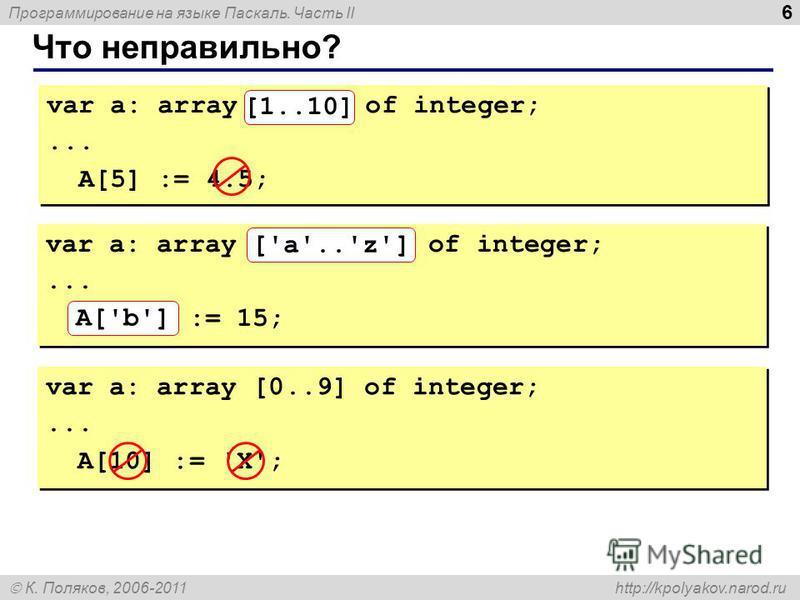 Программирование на языке Паскаль. Часть II К. Поляков, 2006-2011 http://kpolyakov.narod.ru Что неправильно? 6 var a: array[10..1] of integer;... A[5] := 4.5; var a: array[10..1] of integer;... A[5] := 4.5; [1..10] var a: array ['z'..'a'] of integer;