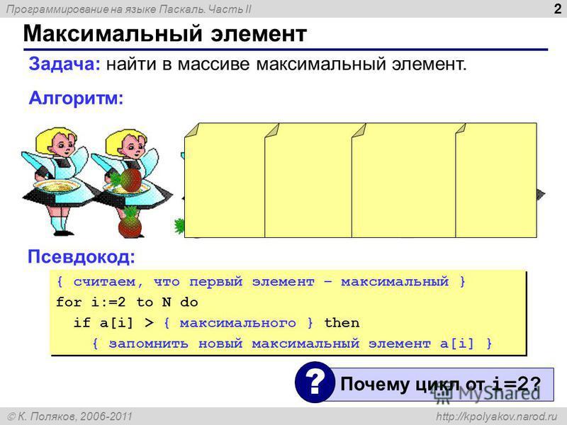 Программирование на языке Паскаль. Часть II К. Поляков, 2006-2011 http://kpolyakov.narod.ru Максимальный элемент 2 Задача: найти в массиве максимальный элемент. Алгоритм: Псевдокод: { считаем, что первый элемент – максимальный } for i:=2 to N do if a