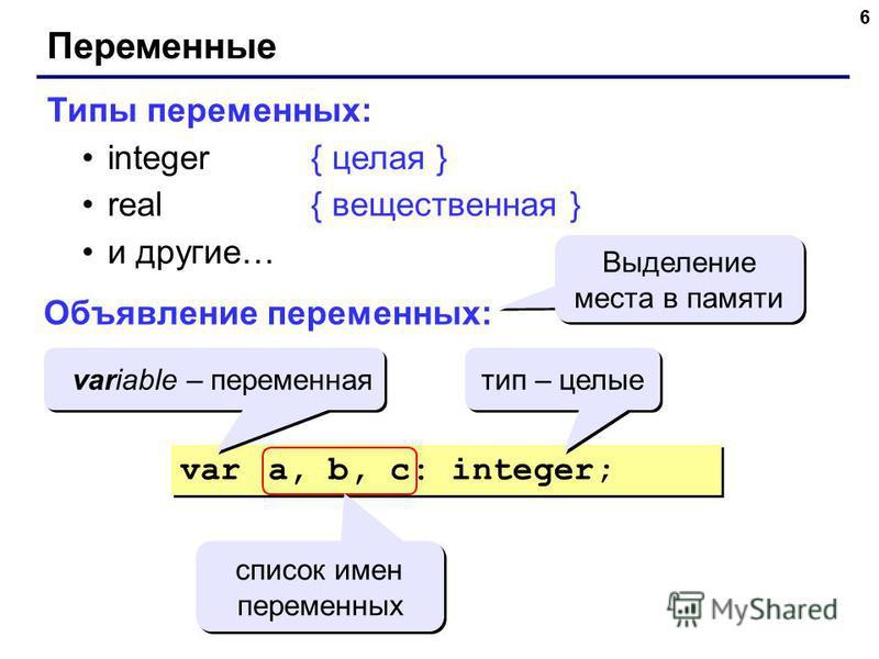 6 Переменные Типы переменных: integer{ целая } real{ вещественная } и другие… Объявление переменных: var a, b, c: integer; Выделение места в памяти variable – переменная тип – целые список имен переменных