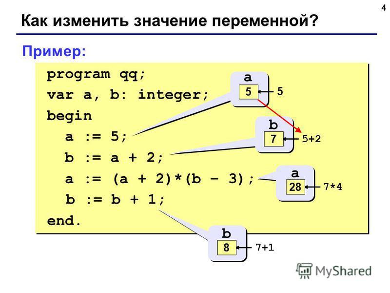 4 Как изменить значение переменной? program qq; var a, b: integer; begin a := 5; b := a + 2; a := (a + 2)*(b – 3); b := b + 1; end. program qq; var a, b: integer; begin a := 5; b := a + 2; a := (a + 2)*(b – 3); b := b + 1; end. a ? 5 5 b ? 5+2 7 a 5