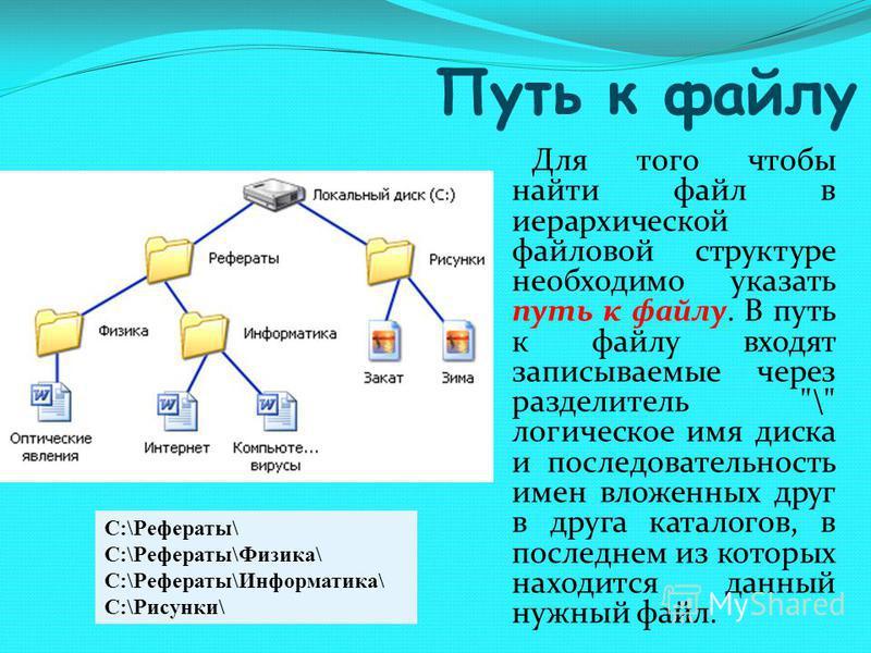 Путь к файлу Для того чтобы найти файл в иерархической файловой структуре необходимо указать путь к файлу. В путь к файлу входят записываемые через разделитель