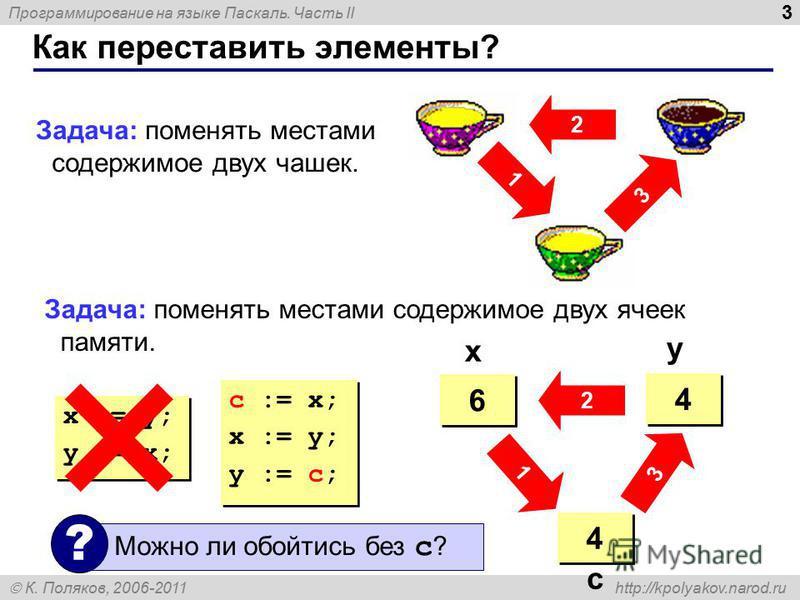 Программирование на языке Паскаль. Часть II К. Поляков, 2006-2011 http://kpolyakov.narod.ru Как переставить элементы? 3 2 3 1 Задача: поменять местами содержимое двух чашек. Задача: поменять местами содержимое двух ячеек памяти. 4 4 6 6 ? ? 4 4 6 6 4