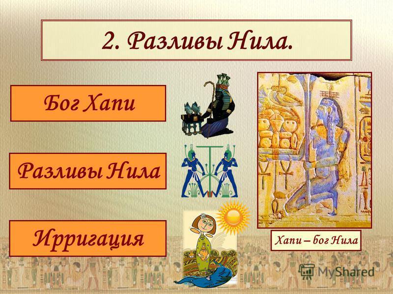 2. Разливы Нила. Бог Хапи Разливы Нила Хапи – бог Нила Ирригация