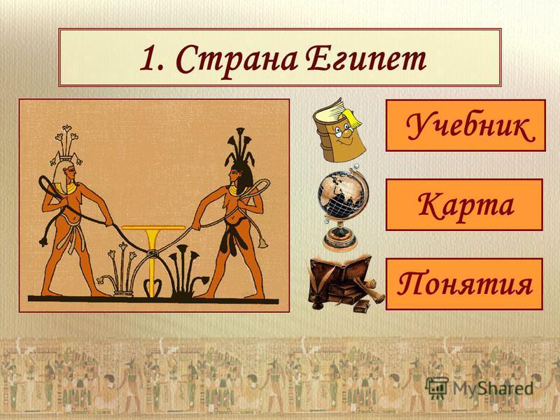 Учебник Карта Понятия 1. Страна Египет