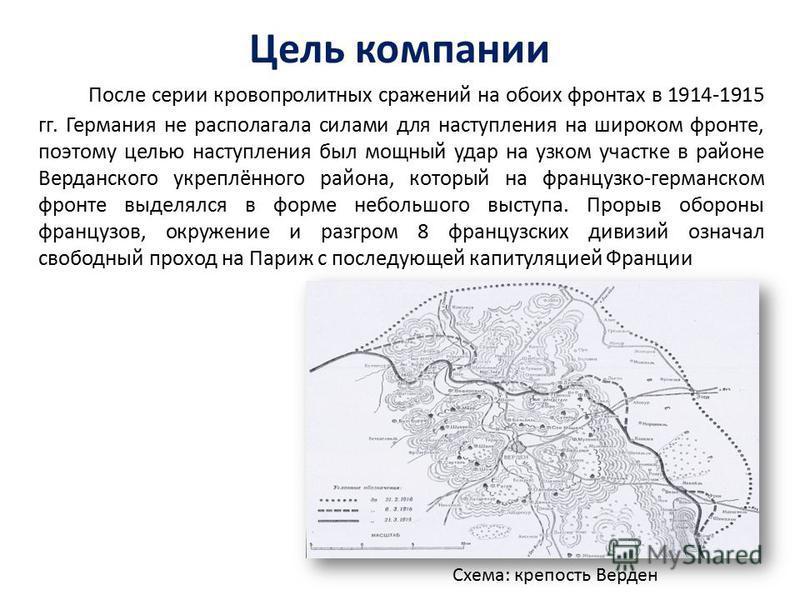 Цель компании После серии кровопролитных сражений на обоих фронтах в 1914-1915 гг. Германия не располагала силами для наступления на широком фронте, поэтому целью наступления был мощный удар на узком участке в районе Верданского укреплённого района,