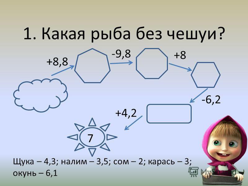 1. Какая рыба без чешуи? Щука – 4,3; налим – 3,5; сом – 2; карась – 3; окунь – 6,1 7 +8,8 -6,2 +4,2 +8 -9,8