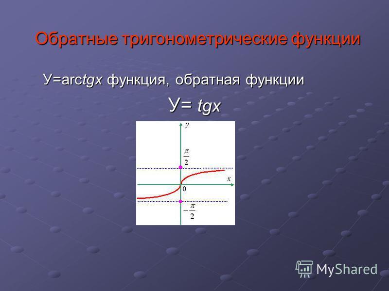 Обратные тригонометрические функции Обратные тригонометрические функции У=arctgx функция, обратная функции У= tgx