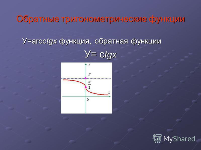 Обратные тригонометрические функции У=arcctgx функция, обратная функции У= c tgx