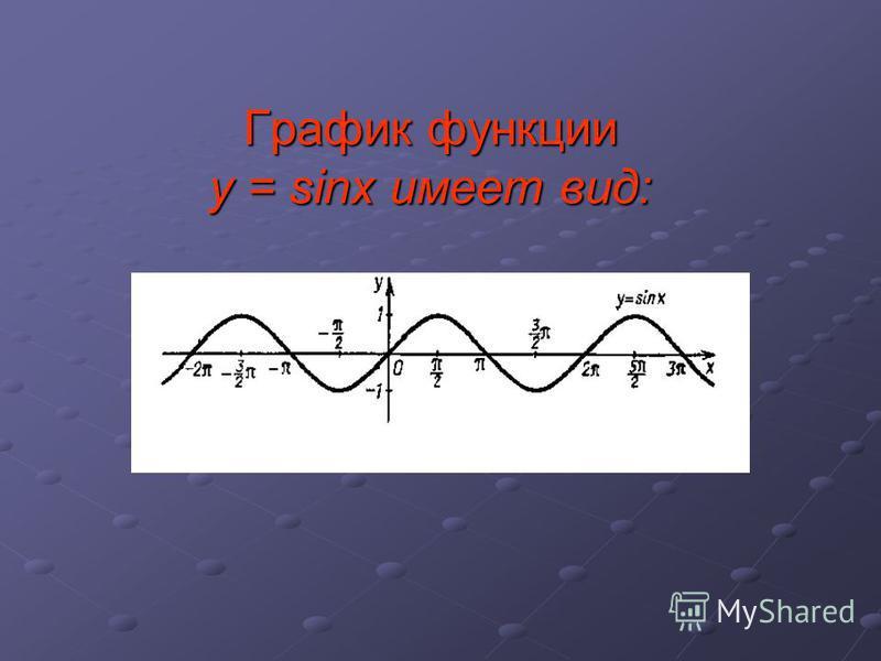 График функции y = sinx имеет вид: График функции y = sinx имеет вид: