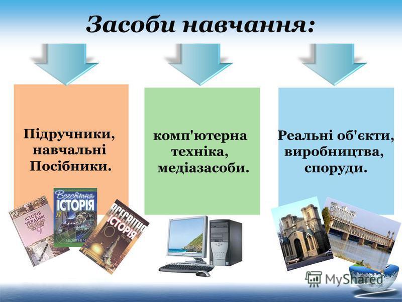 Підручники, навчальні Посібники. комп'ютерна техніка, медіазасоби. Реальні об'єкти, виробництва, споруди. Засоби навчання: