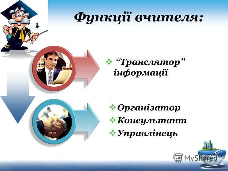 Функції вчителя: Транслятор інформації Організатор Консультант Управлінець
