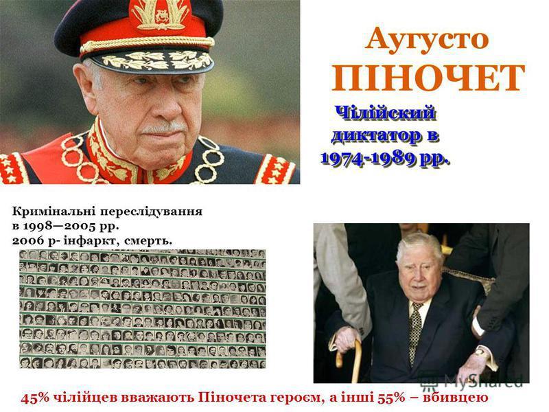 Аугусто ПІНОЧЕТ Чілійский диктатор в 1974-1989 рр. Чілійский диктатор в 1974-1989 рр. Кримінальні переслідування в 19982005 рр. 2006 р- інфаркт, смерть. 45% чілійцев вважають Піночета героєм, а інші 55% – вбивцею
