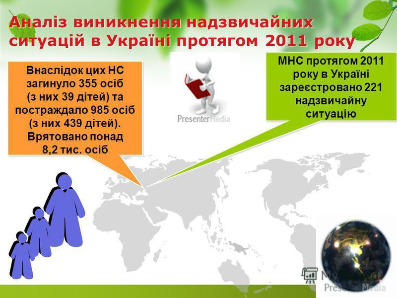 Аналіз виникнення надзвичайних ситуацій в Україні протягом 2011 року МНС протягом 2011 року в Україні зареєстровано 221 надзвичайну ситуацію Внаслідок цих НС загинуло 355 осіб (з них 39 дітей) та постраждало 985 осіб (з них 439 дітей). Врятовано пона
