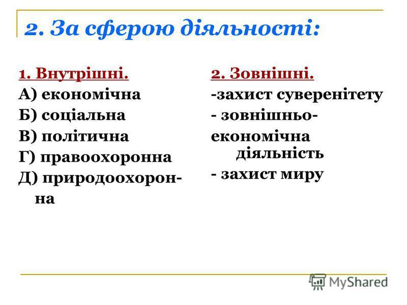 2. За сферою діяльності: 1. Внутрішні. А) економічна Б) соціальна В) політична Г) правоохоронна Д) природоохорон- на 2. Зовнішні. -захист суверенітету - зовнішньо- економічна діяльність - захист миру