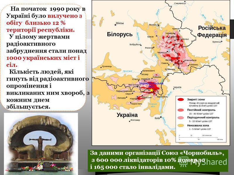 На початок 1990 року в Україні було вилучено з обігу близько 12 % території республіки. У цілому жертвами радіоактивного забруднення стали понад 1000 українських міст і сіл. Кількість людей, які гинуть від радіоактивного опромінення і викликаних ним