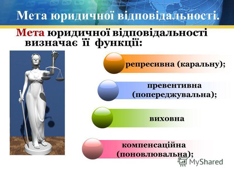 Мета юридичної відповідальності визначає її функції: компенсаційна (поновлювальна); превентивна (попереджувальна); репресивна (каральну); Мета юридичної відповідальності. виховна