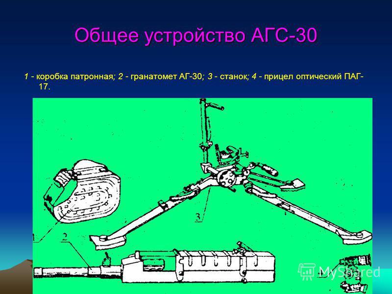 Общее устройство АГС-30 1 - коробка патронная; 2 - гранатомет АГ-30; 3 - станок; 4 - прицел оптический ПАГ- 17.