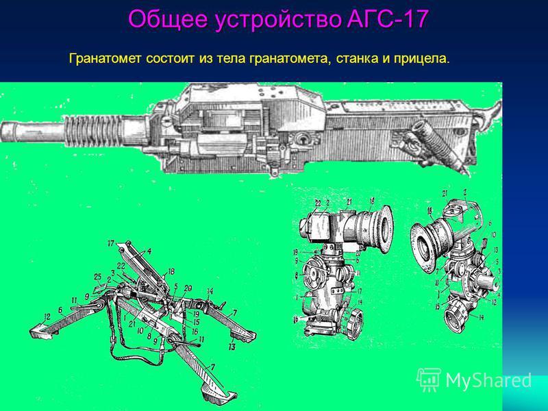 Общее устройство АГС-17 Гранатомет состоит из тела гранатомета, станка и прицела.