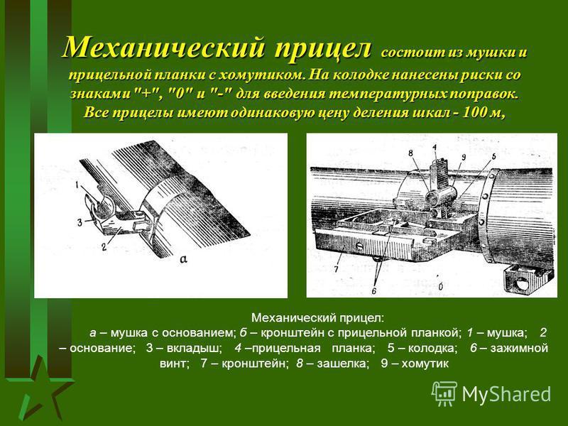 Механический прицел состоит из мушки и прицельной планки с хомутиком. На колодке нанесены риски со знаками