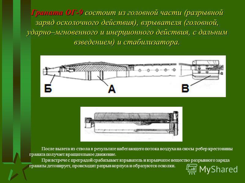 Граната ОГ-9 состоит из головной части (разрывной заряд осколочного действия), взрывателя (головной, ударно–мгновенного и инерционного действия, с дальним взведением) и стабилизатора. Граната ОГ-9 состоит из головной части (разрывной заряд осколочног