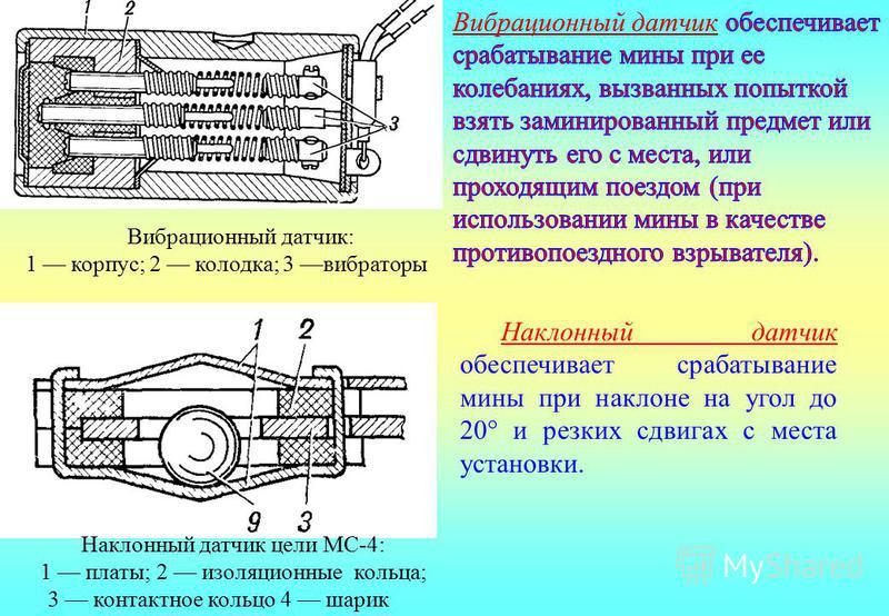 Вибрационный датчик: 1 корпус; 2 колодка; 3 вибраторы Наклонный датчик цели МС-4: 1 платы; 2 изоляционные кольца; 3 контактное кольцо 4 шарик Наклонный датчик обеспечивает срабатывание мины при наклоне на угол до 20° и резких сдвигах с места установк