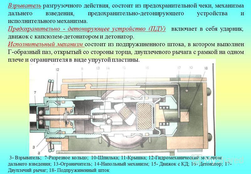 3- Взрыватель; 7-Разрезное кольцо; 10-Шпилька; 11-Крышка; 12-Гидромеханический механизм дальнего взведения; 13-Ограничитель; 14-Напольный механизм; 15- Движок с КД; 16- Детонатор; 17- Двуплечий рычаг; 18- Подпружиненный шток Взрыватель разгрузочного