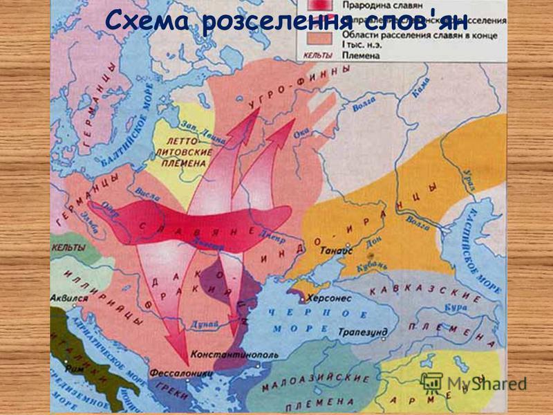Схема розселення слов'ян