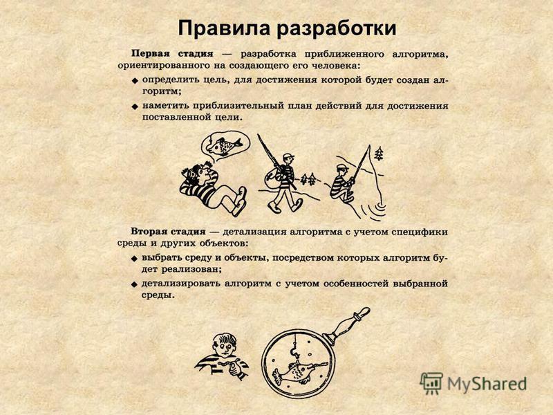 Правила разработки