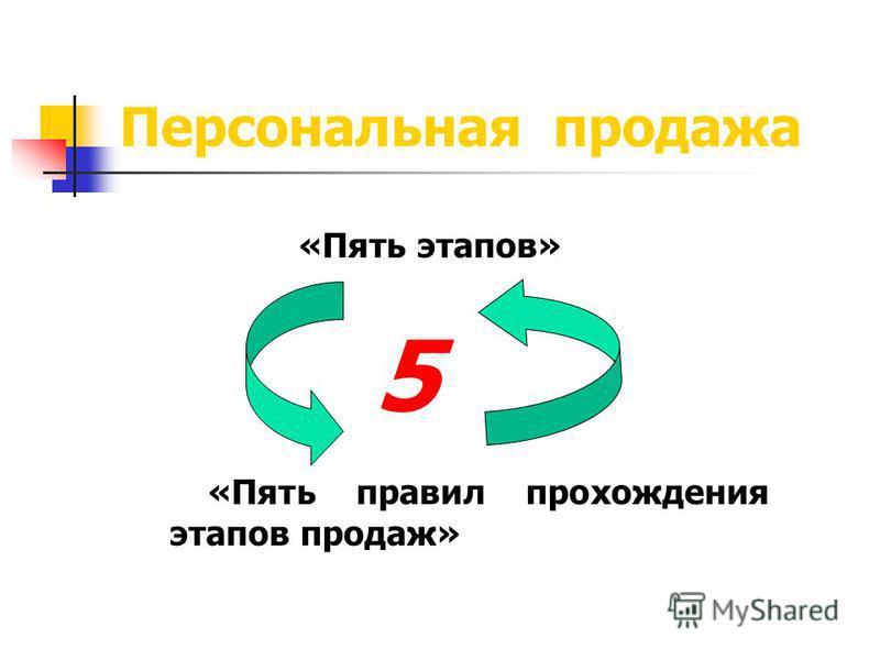 Персональная продажа «Пять этапов» «Пять правил прохождения этапов продаж» 5