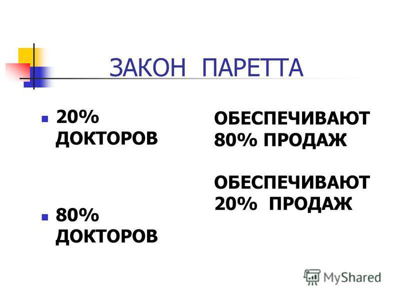 ЗАКОН ПАРЕТТА 20% ДОКТОРОВ 80% ДОКТОРОВ ОБЕСПЕЧИВАЮТ 80% ПРОДАЖ ОБЕСПЕЧИВАЮТ 20% ПРОДАЖ
