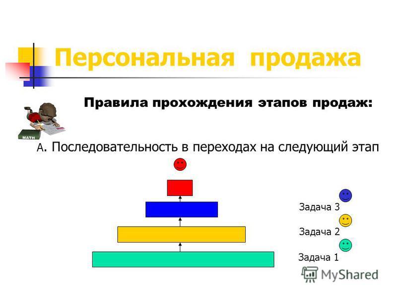 Персональная продажа Правила прохождения этапов продаж: А. Последовательность в переходах на следующий этап Задача 1 Задача 2 Задача 3