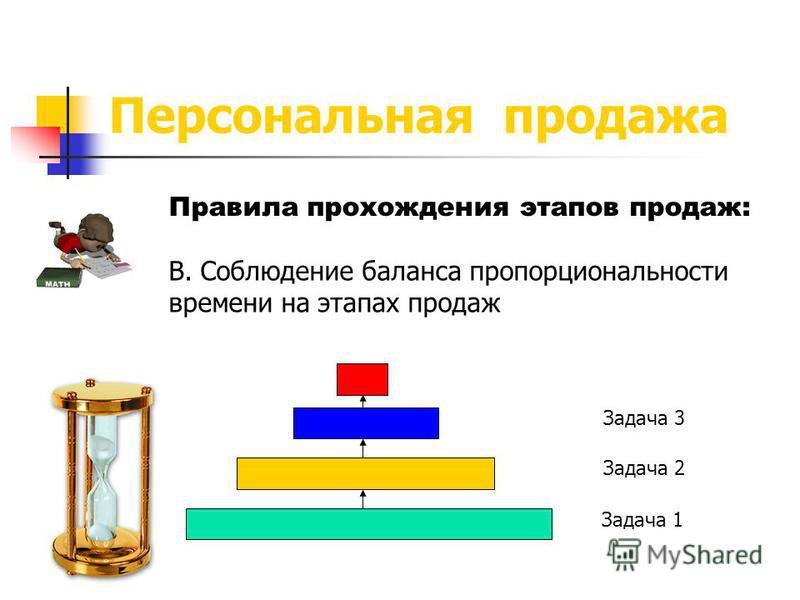Персональная продажа B. Соблюдение баланса пропорциональности времени на этапах продаж Задача 1 Задача 2 Задача 3 Правила прохождения этапов продаж:
