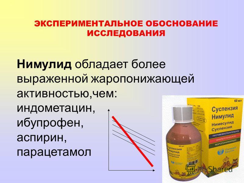 Нимулид обладает более выраженной жаропонижающей активностью,чем: индометацин, ибупрофен, аспирин, парацетамол ЭКСПЕРИМЕНТАЛЬНОЕ ОБОСНОВАНИЕ ИССЛЕДОВАНИЯ