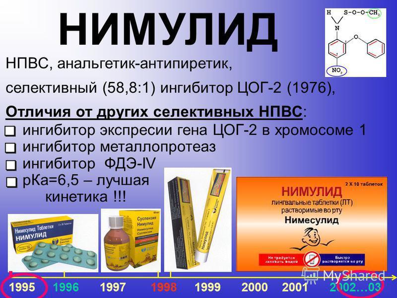 НИМУЛИД 1995 1996 1997 1998 1999 2000 2001 2002…03 НПВС, анальгетик-антипиретик, селективный (58,8:1) ингибитор ЦОГ-2 (1976), Отличия от других селективных НПВС: ингибитор экспресии гена ЦОГ-2 в хромосоме 1 ингибитор металлопротеаз ингибитор ФДЭ-IV р
