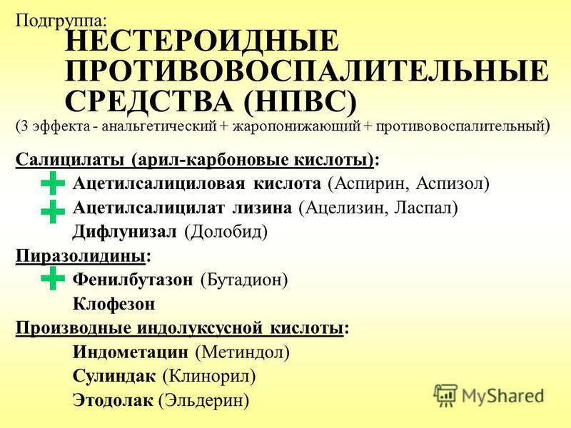 НЕСТЕРОИДНЫЕ ПРОТИВОВОСПАЛИТЕЛЬНЫЕ СРЕДСТВА (НПВС) Подгруппа: Салицилаты (арил-карбоновые кислоты): Ацетилсалициловая кислота (Аспирин, Аспизол) Ацетилсалицилат лизина (Ацелизин, Ласпал) Дифлунизал (Долобид) Пиразолидины: Фенилбутазон (Бутадион) Клоф