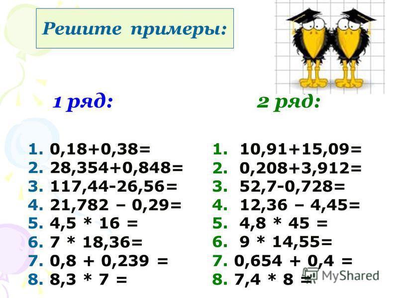 1 ряд: 2 ряд: 1. 0,18+0,38= 2. 28,354+0,848= 3. 117,44-26,56= 4. 21,782 – 0,29= 5. 4,5 * 16 = 6. 7 * 18,36= 7. 0,8 + 0,239 = 8. 8,3 * 7 = 1. 10,91+15,09= 2. 0,208+3,912= 3. 52,7-0,728= 4. 12,36 – 4,45= 5. 4,8 * 45 = 6. 9 * 14,55= 7. 0,654 + 0,4 = 8.
