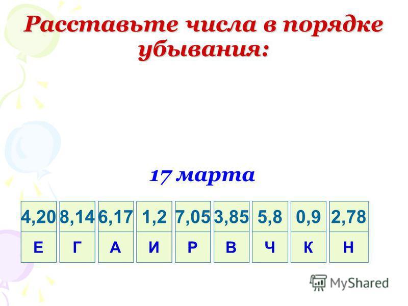 Расставьте числа в порядке убывания: 4,20 Е 8,14 Г 6,17 А 1,2 И 7,05 Р 3,85 В 5,8 Ч 0,9 К 2,78 Н 17 марта