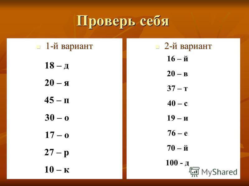 Проверь себя 1-й вариант 1-й вариант 2-й вариант 2-й вариант 18 – д 20 – я 45 – п 30 – о 17 – о 27 – р 10 – к 16 – й 20 – в 37 – т 40 – с 19 – и 76 – е 70 – й 100 - д