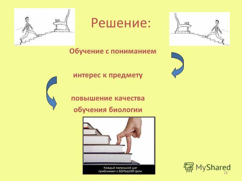 Решение: Обучение с пониманием интерес к предмету повышение качества обучения биологии 18