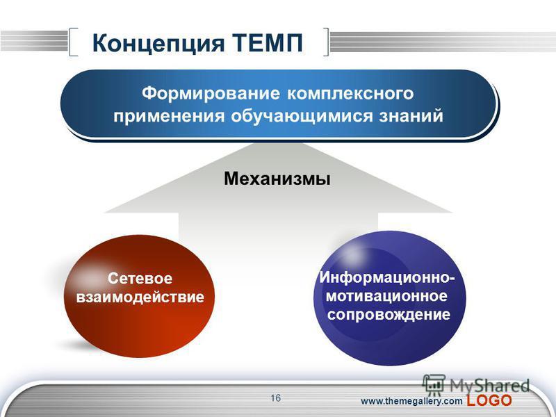 LOGO www.themegallery.com Концепция ТЕМП Формирование комплексного применения обучающимися знаний Формирование комплексного применения обучающимися знаний Механизмы Информационно- мотивационное сопровождение Сетевое взаимодействие 16