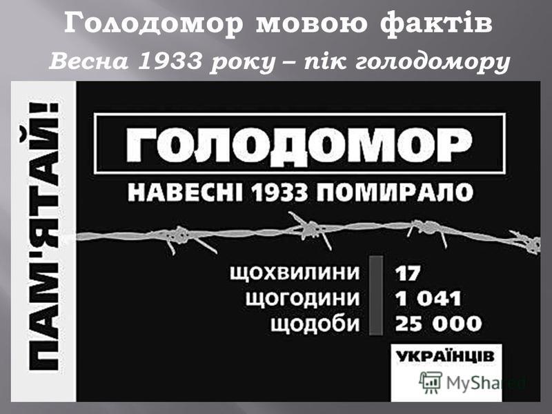 Голодомор мовою фактів Весна 1933 року – пік голодомору