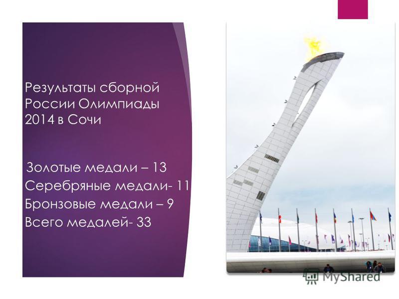 Результаты сборной России Олимпиады 2014 в Сочи Золотые медали – 13 Серебряные медали- 11 Бронзовые медали – 9 Всего медалей- 33
