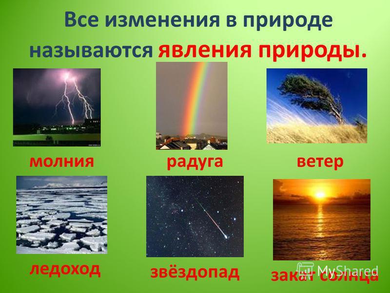 Все изменения в природе называются явления природы. молния ледоход радуга ветер звёздопад закат солнца