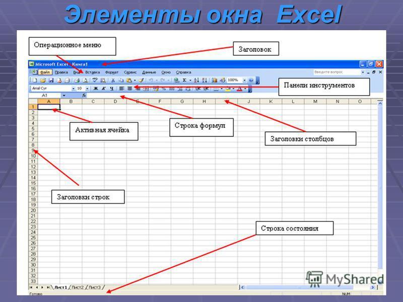 Элементы окна Excel