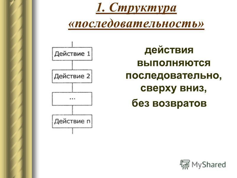 Любой, даже самый сложный алгоритм, можно представить с помощью трех типовых конструкций (структур): последовательности, ветвления, цикла. Каждая структура имеет один вход и один выход.