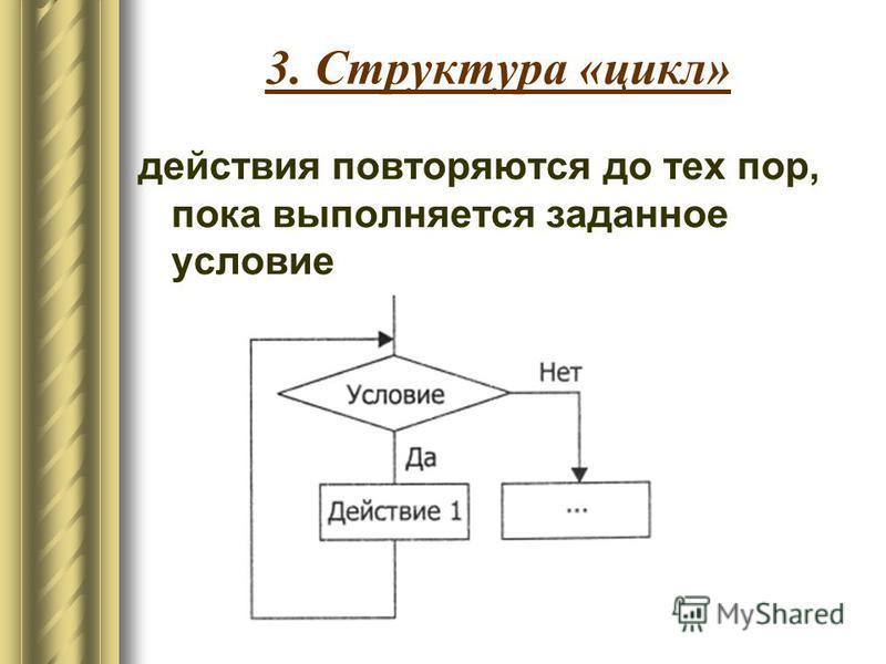 2. Структура «ветвление» выполняется либо одна, либо другая группа действий в зависимости от поставленного условия
