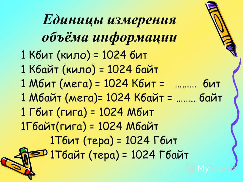 Единицы измерения объёма информации 1 Кбит (кило) = 1024 бит 1 Кбайт (кило) = 1024 байт 1 Мбит (мега) = 1024 Кбит = ……… бит 1 Мбайт (мега)= 1024 Кбайт = …….. байт 1 Гбит (гига) = 1024 Мбит 1Гбайт(гига) = 1024 Мбайт 1Тбит (тира) = 1024 Гбит 1Тбайт (ти